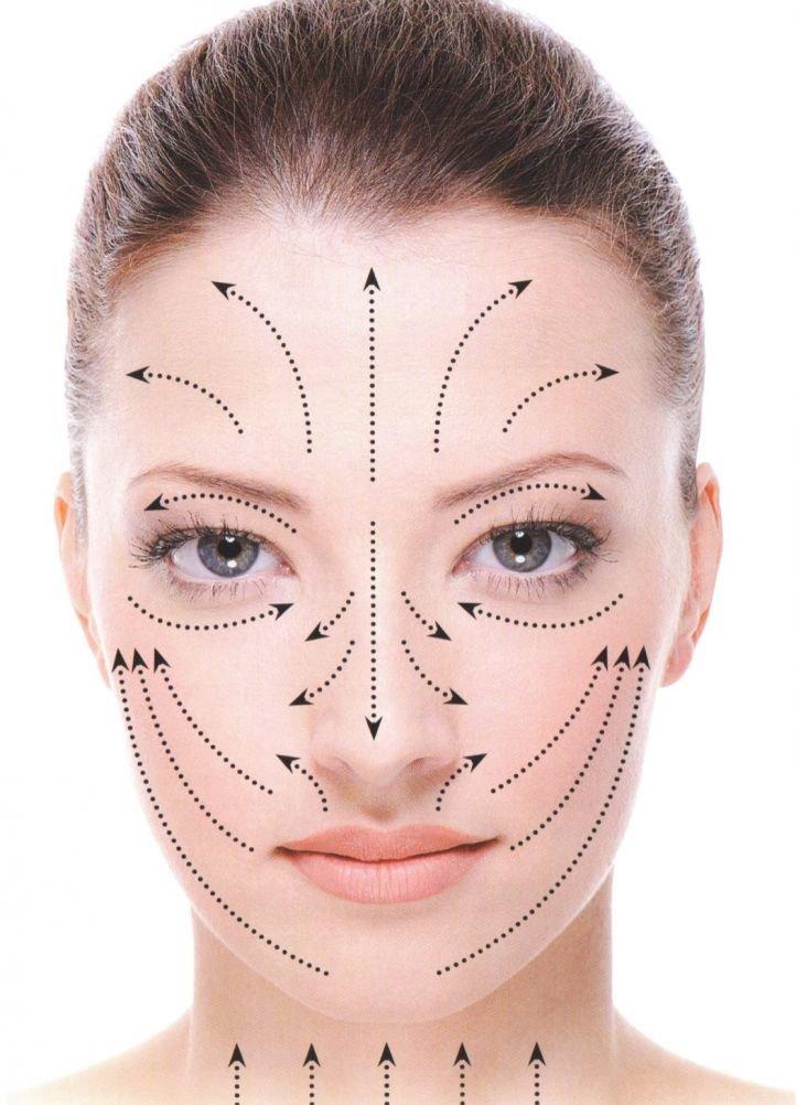 Как подобрать тональный крем под цвет кожи